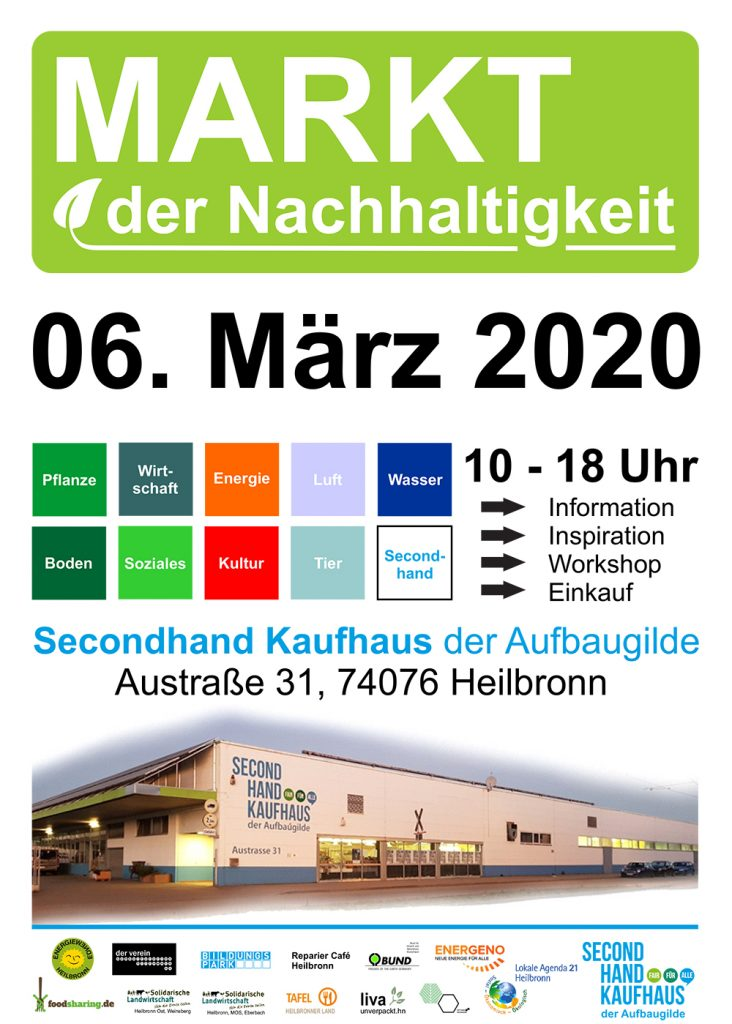 Plakat Nachhaltigkeitsmarkt 2020